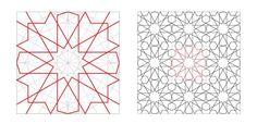 ARTICLE - Muslim rule and compass: the magic of Islamic geometric design Islamic Art Pattern, Arabic Pattern, Geometry Pattern, Geometry Art, Sacred Geometry, Pattern Art, Art Patterns, Pattern Design, Celtic