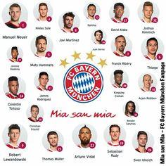 Mats Hummels, Germany Football, Fc Bayern Munich, James Rodriguez, Soccer Boys, Lewandowski, Jupp, Football Players, Fingers