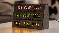 [Project] Turn Back Time with a Printed Delorean Clock From 'Back to the Future' Big 3d Printer, Arrow Of Time, Ac2, Clocks Back, Bttf, The Time Machine, 3d Printing Service, Weekend Projects, Back To The Future