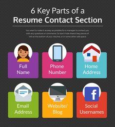 Resume design - Resume Design Tips, Templates & Examples – Resume design Resume Tips No Experience, Resume Advice, No Experience Jobs, Indesign Resume Template, Microsoft Word Resume Template, Modern Resume Template, How To Make Resume, Create A Resume, Modelo Curriculum