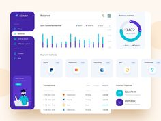 User Interface Design Inspiration : Every day most digital designers look for inspiration on sources like Dribbble or Behance for mobile and. Dashboard Interface, Web Dashboard, Dashboard Design, User Interface Design, Real Estate Landing Pages, Software, Application Mobile, Balance Design, Page Design