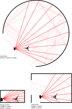 Acoustic of 3 Spaces  Autthapan Aur-oopatum  ID: 5634821525  Plan drawings of the 3 spaces shows how the sound bounce and create echo.