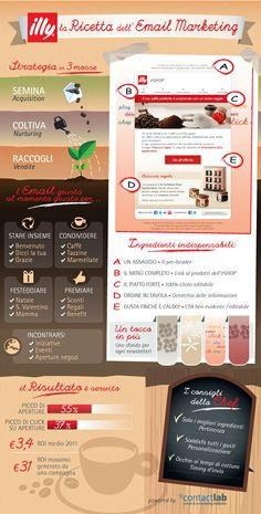 La ricetta dell'Email Marketing, l'esempio di Illy Caffè [Infografica] @ContactLab