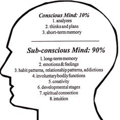There are some key differences between your subconscious mind and conscious mind. Your subconscious mind is in control of your habits, internal programs and automated behaviours including physiological responses. Subconscious Mind Power, C G Jung, Nlp Techniques, Coaching, Relationship Addiction, E Mc2, Spiritual Connection, Emotional Intelligence, Consciousness