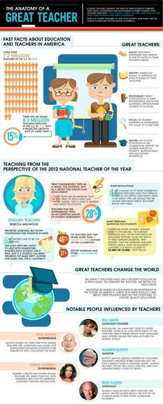Anatomy of a Great Teacher . . .