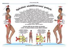 SM systém - metóda účinných cvičení aj na doma - MojaMasaz.sk Wrestling, Lucha Libre