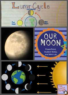 Our Moon PowerPoint, Student Notes, and Mini-Lab