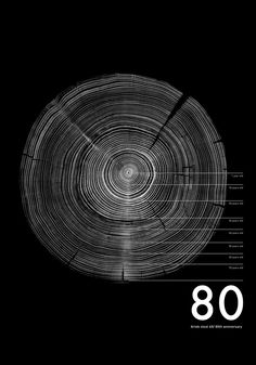 Alvar Aalto´s stool 60 celebrating it´s 80 th anniversary
