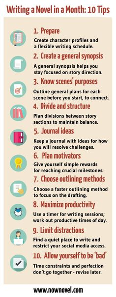 Streamlining your writing process is useful. Whether you're gearing up for a novel-writing challenge such as NaNoWriMo, or simply have a personal deadline. Here are 10 tips for writing a novel in a month: Creative Writing Tips, Book Writing Tips, Writing Words, Writing Process, Writing Resources, English Writing Skills, Writing Help, Writer Tips, Story Writing Ideas
