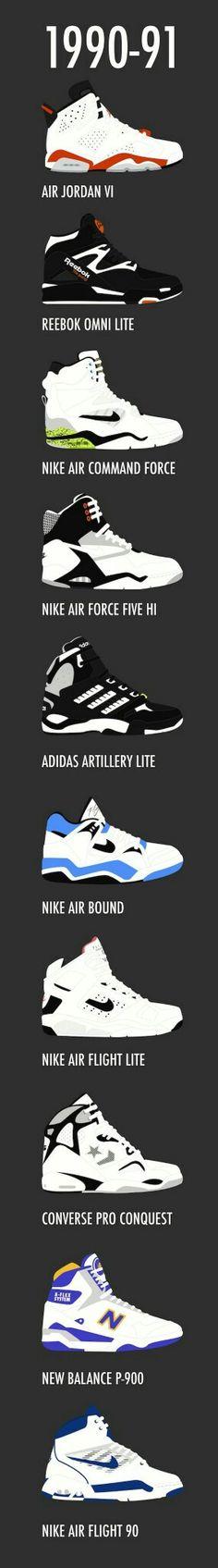 low priced 766e6 9857e Sneaker Games, Sneaker Heads, Running Shoes Nike, Nike Free Shoes