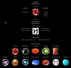 January-birthstone-Capricorn-zodiac-stone