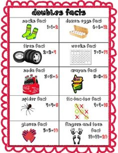 Here's a reference sheet for students that shows real world examples of doubles facts.