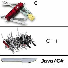 #programmer #programming #c #c #java #php #javascript #html #css #web #webdesign #webdesigner #programming #windows #linux #mac #python #humor #code #coding #coder
