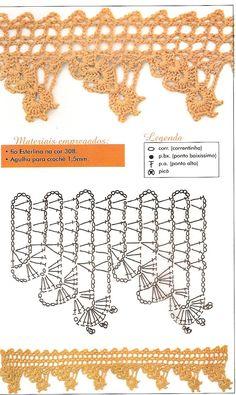 OFICINA DO BARRADO: Croche - Simplesmente barrando ...                                                                                                                                                      Más