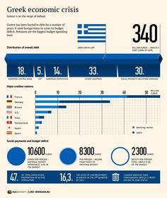 Study Guide AP European History First Semester