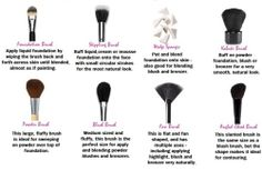 Makeup brushes multiple uses.