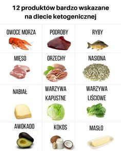 Fitness Planner, Keep Fit, Health Fitness, Low Carb, Eat, Food, Stay Fit, Essen, Meals