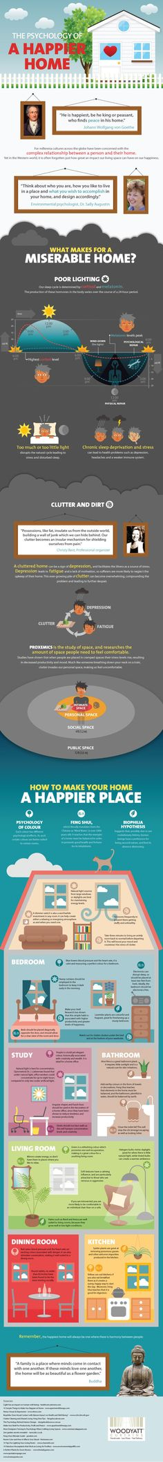 #INFOgraphic > Make Happy Home: Color psychology, Feng Shui and Biophilia are effective approaches for rejuvenating your home environment. Find some tips that will help you to add a little happiness and harmony to your home.  > http://infographicsmania.com/make-happy-home/