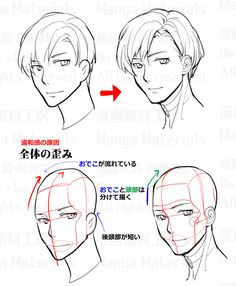 tutorial, how to draw, face / 顔の描き方:違和感と修正法 - pixiv Drawing Reference Poses, Anatomy Reference, Drawing Poses, Design Reference, Drawing Tips, Hand Reference, Manga Drawing Tutorials, Manga Tutorial, Anatomy Tutorial