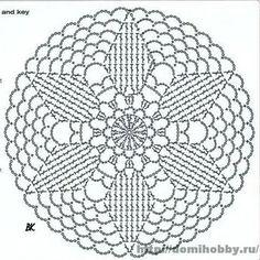 Motivi per uncinetto unit circle crochet pattern Motif Mandala Crochet, Crochet Doily Diagram, Crochet Pillow Pattern, Crochet Circles, Crochet Doily Patterns, Crochet Chart, Crochet Squares, Crochet Doilies, Crochet Flowers