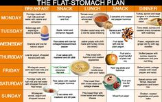 Lose weight eating fruit and nuts image 4