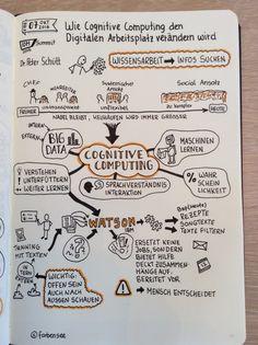 Keynote Dr. Peter Schütt auf dem IOM Summit 2016 - Wie Cognitive Computing den Digitalen Arbeitsplatz verändern wird : https://youtu.be/fdrzhfOuljA