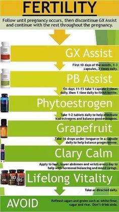 Essential oils can help support and cleanse the body for infertility. www.mydoterra.com/marlenepritchard