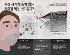 지하철 역사의 공기 질 개선은 서울의 대다수의 시민의 삶의 질에 영향을 미치는 중요한 부분이 될 것이다. 현재 서울 지하철 역사 내 각종 오염원들의 수준은 기준치 이하의 값을 유지하고 있으나 장기간 노출될 경우 인체에 영향이 미칠 수 있는 위험을 갖고 있는 수치이다. 특히 미세먼지, 라돈, 포름알데히드와 같은 오염원은 입자가 작아 몸 속 깊숙이 침투할 위험이 높은 만큼 지하철 역의 공기관리는 각별한 주의가 필요하지 않을까? 기사원문보기> http://newsjel.ly/issue/subway_air_quality/