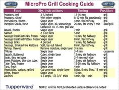 MicroPro Grill Cooking Guide