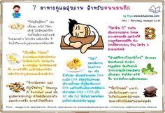 7 อาหารดูแลสุขภาพ สำหรับคนนอนดึก