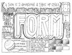 Design elements of art lessons for kids, elements of art val. Elements Of Design Form, Elements Of Art Examples, Elements Of Art Texture, Elements Of Art Space, Formal Elements Of Art, Elements And Principles, Kindergarten Art Lessons, Art Lessons For Kids, Art Lessons Elementary