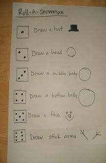 Give each player a piece of paper and pencil. Take turns rolling the die. The first one to roll all six numbers and draw a finished snowman is the winner.