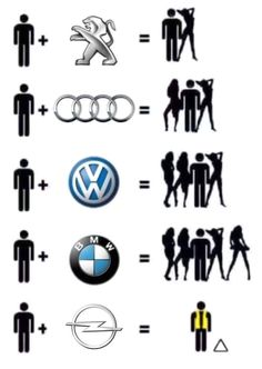 Funny memes What Do You Have? Funny Cartoon Pictures, Best Funny Pictures, Bmw Logo, Buick Logo, Car Memes, Funny Memes, Audi 200, Car Brands Logos, Mercedes Benz Cl