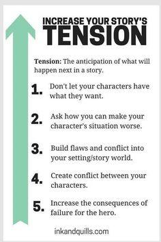 The writer's handbook story writing ideas, writing inspiration tips, book writing tips, creative Creative Writing Tips, Book Writing Tips, Writing Words, Fiction Writing, Writing Process, Writing Resources, Writing Help, Writer Tips, Writer Workshop