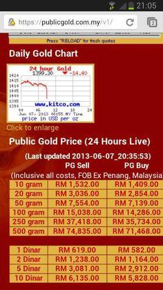 Twitter / zerrygedungemas: Harga emas skrng hubungi sy .