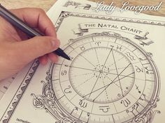 Rich served astrology chart Try it today Learn Astrology, Astrology Chart, Astrology Zodiac, Astrology Signs, Horoscope, Astrology Numerology, Aquarius Astrology, Zodiac Cancer, Capricorn