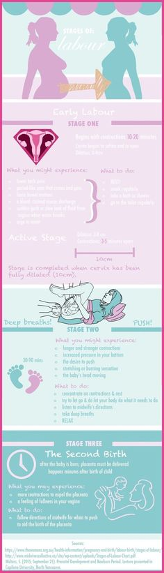[Healthy Pregnancy] Lifestyle Changes for any Healthy Pregnancy * Learn more by visiting the image link. #PregnancyTips