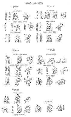 Judo 유도 : 그룹별 기술 분류(일부)