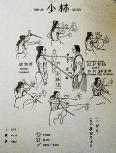 Body flexibility, extension of Ki Power in kung Fu