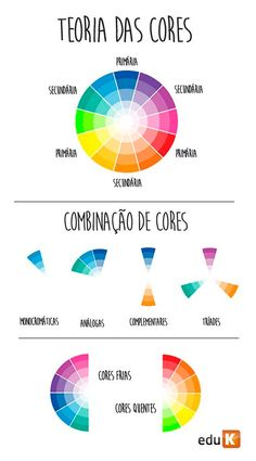 Design Basics: Color Schemes via Color Wheel Web Design, Grafik Design, Color Theory, Personal Stylist, Drawing Tips, Pantone, Color Inspiration, Color Schemes, Lettering