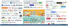The Store Of The Future: 150+ Startups Transforming Brick-And-Mortar Retail In One Infographic https://www.cbinsights.com/blog/retail-store-tech-startups-2016/?utm_campaign=crowdfire&utm_content=crowdfire&utm_medium=social&utm_source=pinterest