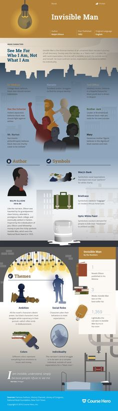 This 'Invisible Man' infographic from Course Hero is as awesome as it is helpful. Check it out!