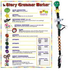 The Story Grammar Marker
