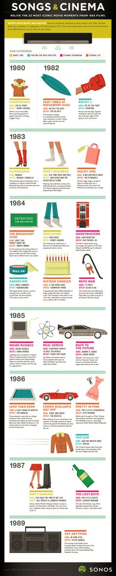 Fun Infographics - Generation X