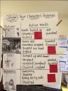 Interactive display idea: kids use post it's to infer how the character is feeling- gd for character study for descriptive writing