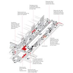 Architecture Drawings, Landscape Architecture, Architecture Design, Master Arquitectura, Urban Ideas, Urban Design Diagram, Urban Analysis, Presentation Layout, Architectural Section