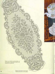 crochet - caminhos de mesa -runners - Raissa Tavares - Веб-альбомы Picasa: