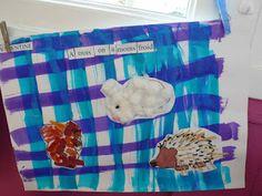 Le blog de la classe de Katalin: Mobiliser le langage dans toutes ses dimensions / l'écrit Cycle 1, Preschool, Lectures, Dimensions, Stage, Blog, Ideas, Kid Friendly Art, Graphic Design