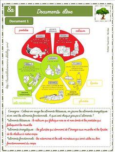 Mon classeur DDM CE1/CE2/CM1 - (page 6) - Le cartable de maitresse Severine