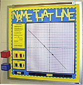 Math board games for middle school bulletin board ideas for the middle and high school math . Algebra Bulletin Boards, Interactive Bulletin Boards, Math Boards, Math Teacher, Teaching Math, Math Math, Teaching Ideas, Teacher Stuff, Ks3 Maths